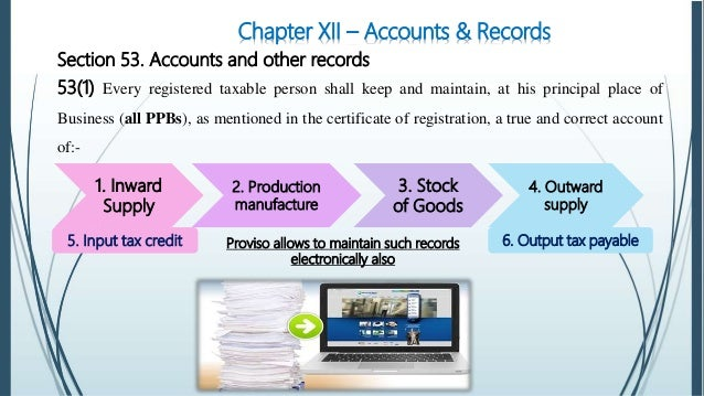 how to close gst account in india