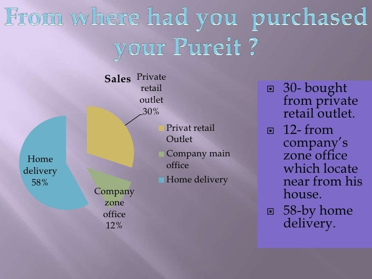 hul pure it Pureit is an in-home water purifier and the first of its kind.