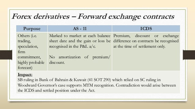Forex forward contract ppt