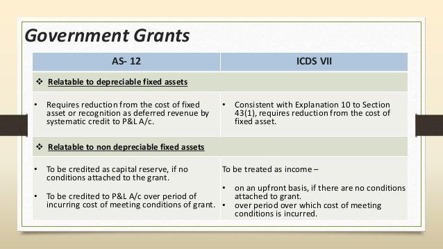 Presentation on Income Computation And Disclosure Standards