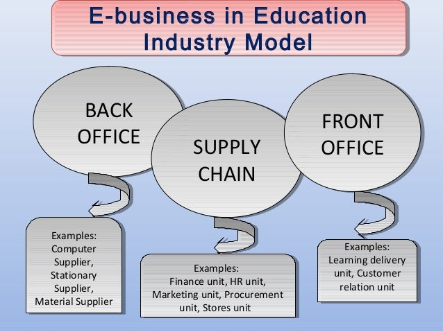 impact of e business on an Business—e-business—has a profound impact on the economy1 e-business lowers costs and increases the choices available to consumers and firms these microeco-.