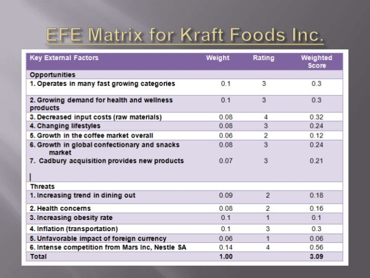 kraft foods presentation A copy of the slides used during the presentation is furnished as exhibit 991 to this current report kraft foods group, inc slide presentation 3 kraft.