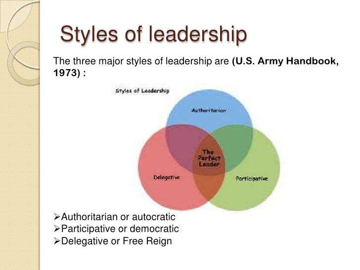 describe leadership styles