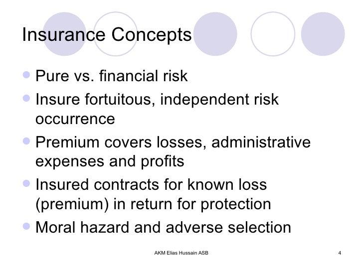 Insurance Premium Vs Revenue