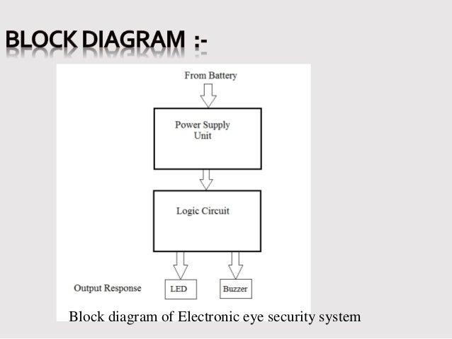 presentation on electronic eye controlled security system rh slideshare net circuit diagram electronic eye using ic 555 electronic eye project circuit diagram