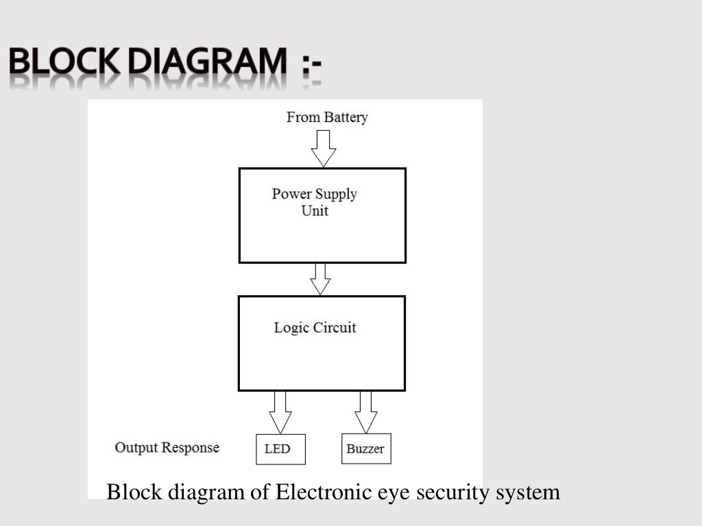 presentation on electronic eye controlled security system rh pt slideshare net electronic eye project circuit diagram Electronic Circuit Components