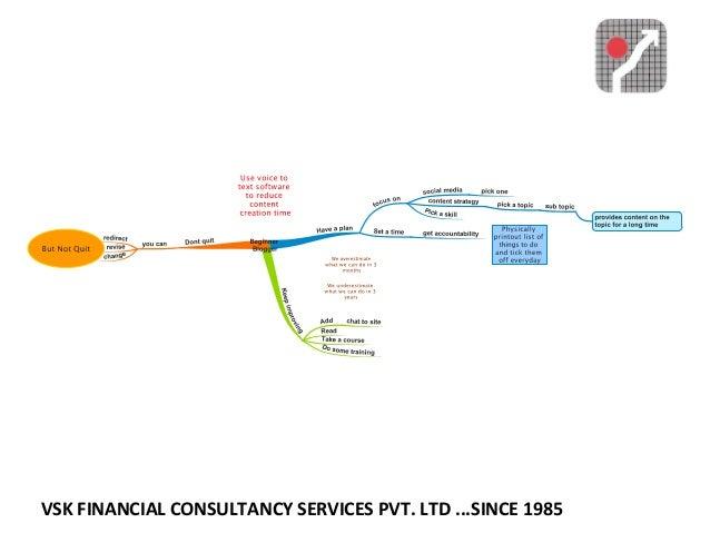 VSK FINANCIAL CONSULTANCY SERVICES PVT. LTD ...SINCE 1985