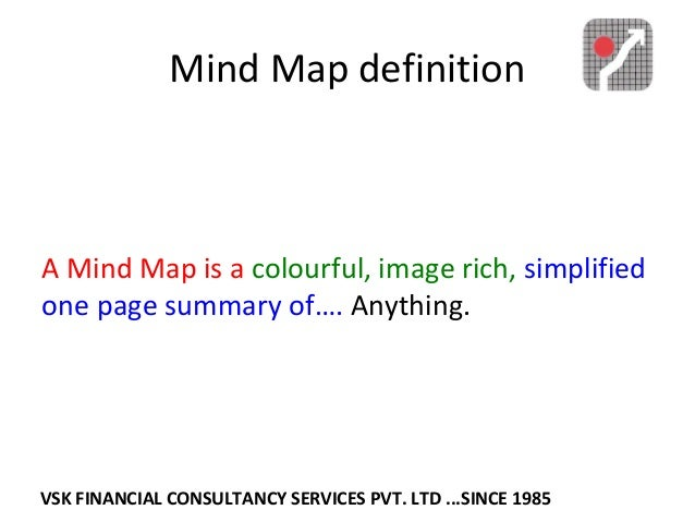 Mind Map definition A Mind Map is a colourful, image rich, simplified one page summary of…. Anything. VSK FINANCIAL CONSUL...