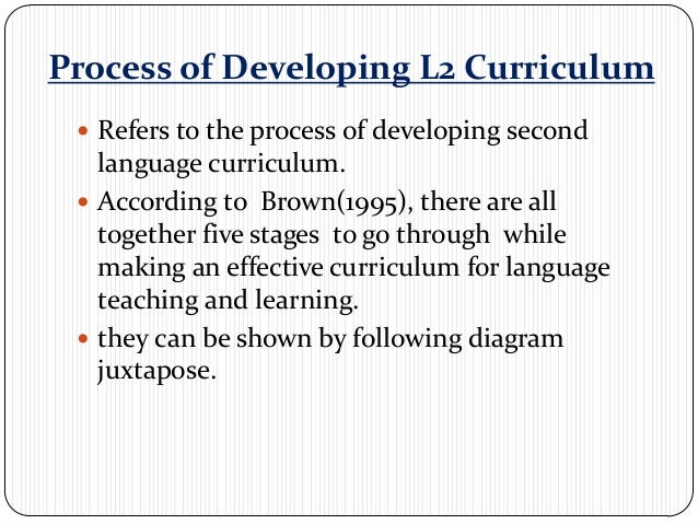 Process of Developing L2 Curriculum  Refers to the process of developing second   language curriculum.  According to Bro...
