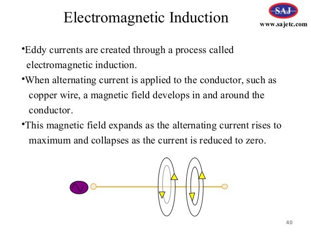 an introduction to the destructive electromagnetism as a weapon Operational implications of laser weapons analysis center papers introduction: weapons that rely on chemical reactions to propel projectiles have is leading to the production of light beam weapons that transfer destructive energy to targets via coherent light.