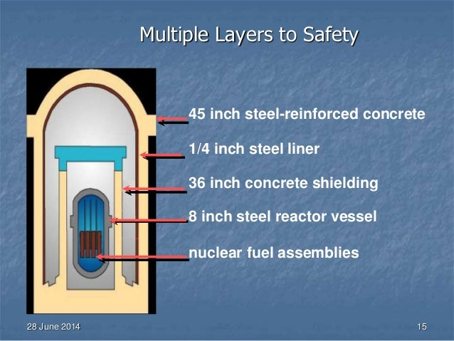 nuclear power plants and safety Nuclear energy research paper by  instead the research is aimed at improving safety features at existing nuclear power plants  at least now safety and.