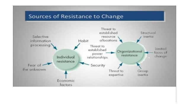 strength and weakness of kotter model Change models macro tools obstacles to avoid presentation roadmap   leading change and the heart of change, john p kotter  swot (strengths.