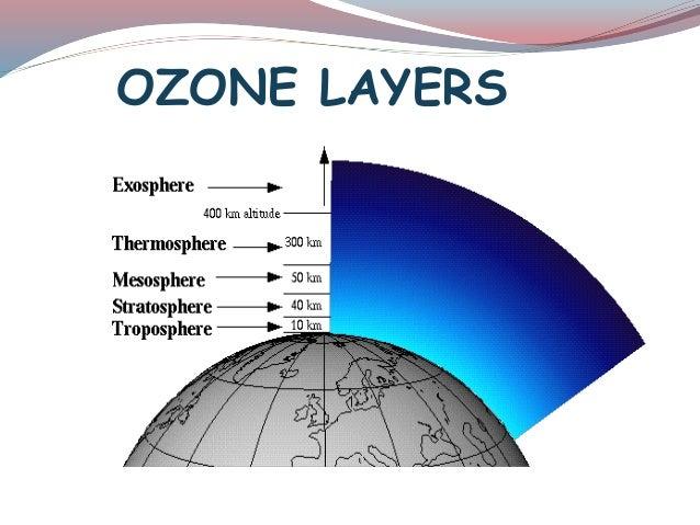 Presentation on ozone  depletion Slide 3