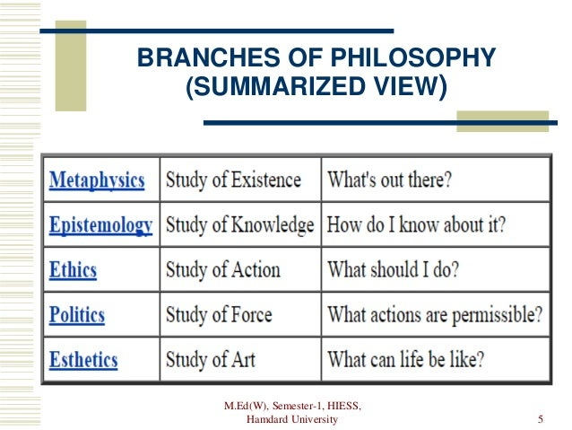 the philosophical view on morality according to hume Give an account of hume's theory of knowledge and his moral philosophy discuss aspects of his theory of knowledge and/or his moral philosophy, eg, his view of personal identity (the 'i'), his view of the external world, his view of causality, his skepticism in general, or his view that feelings are the basis of ethics.