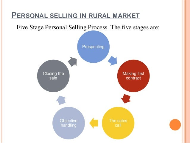 recommendation and suggestion of rural marketing Predicting likes: inside a simple recommendation we will also have ordered lists of suggestions and home blog predicting likes: inside a simple.