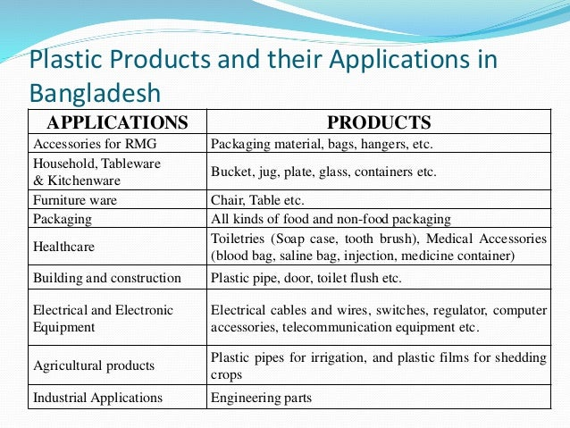 toiletries industry in bangladesh We have 272 ads under services for cosmetics price in bangladesh, from  260  taka | made in india you can order your daily necessary cosmetics & toiletries.