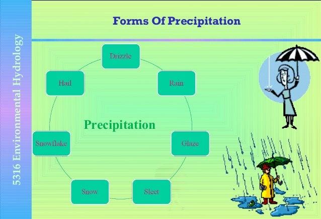 precipitation-6-638.jpg?cb=1355198951