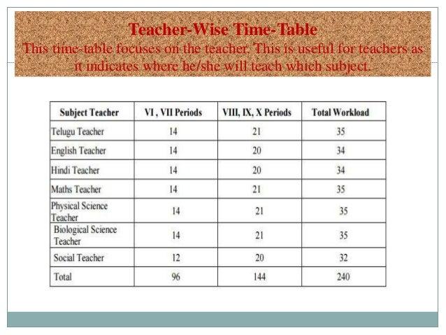 Online Homework Help  SchoolWorkHelper