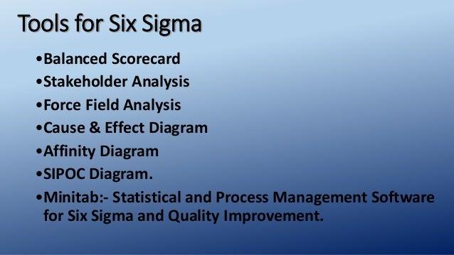 Presentation On Six Sigma
