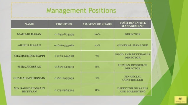 Business plan for management position
