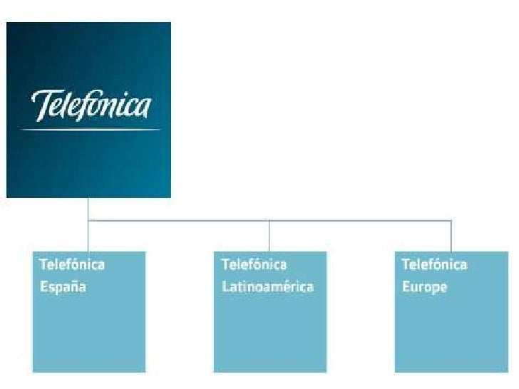 an overview of the telefonica spanish telephone operator Overview telefónica, sa is a spanish broadband and telecommunications provider with operations in europe, asia, and north, central and south america operating globally, it is one of the largest telephone operators and mobile network providers in the world the company is a component of the euro stoxx 50 stock.