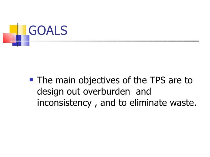 Aims and objectives of toyota