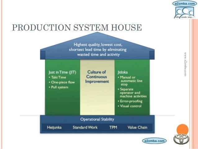 Advantages & Disadvantages of Lean Production