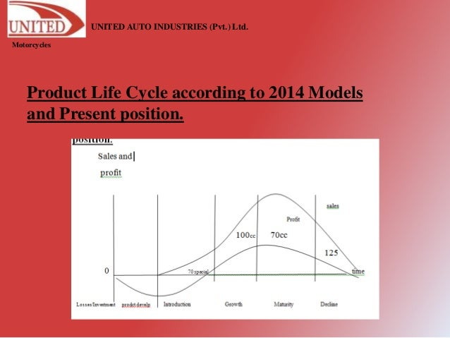 project report on recruitment life cycle List of mba project topics reports hr finance  recruitment of life advisors in icici  recruitment-and-selection-project-report 305 recruitment-selection in hr.