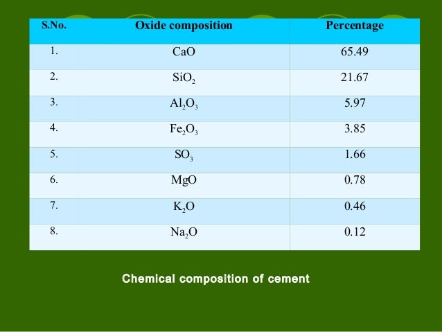 Physical properties of SO3 44