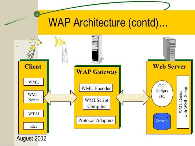 wap presentation Window film leeds presentation related documents wap.