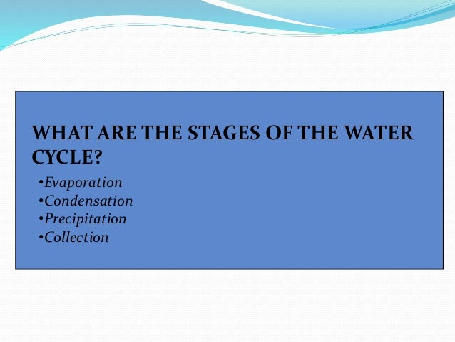 Presentation On Water Cycle