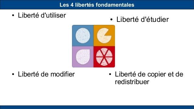 Les 4 libertés fondamentales ● Liberté d'étudier ● Liberté de copier et de redistribuer ● Liberté de modifier ● Liberté d'...