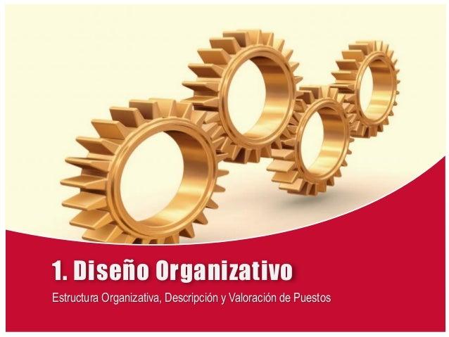 1. Diseño Organizativo Estructura Organizativa, Descripción y Valoración de Puestos