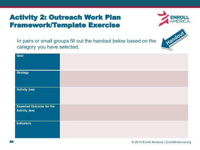 Developing an Outreach Work Plan