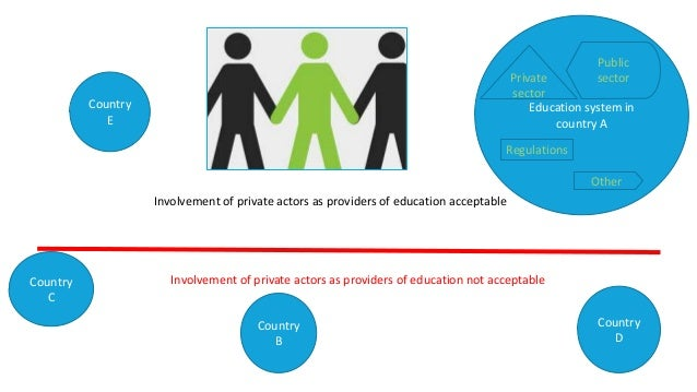 Towards human rights norms and standards to assess privatisation in education Slide 3