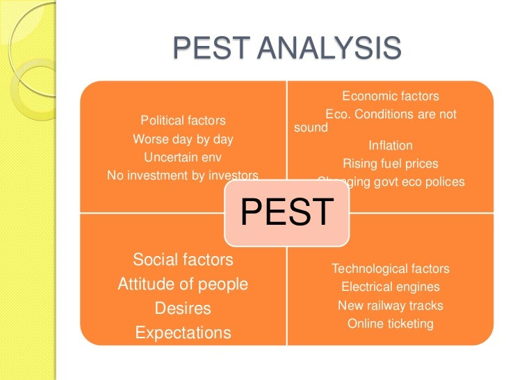 pestel analysis of ministry of sound Pestle analysis politics the political power is extremely centralized in the government and it is a bureaucratic country although the elections are being held often, the offices are mostly assigned instead of elected.