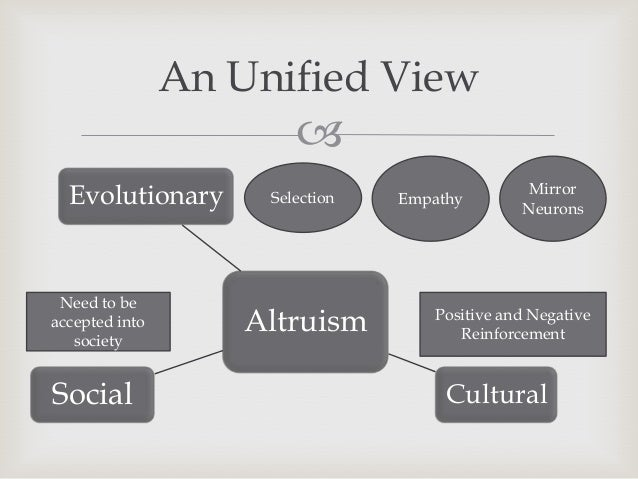 altruism among humans essay The innate desire that compels humans to help is called altruism by  essay on altruism vs the  because the responsibility is distributed among the.