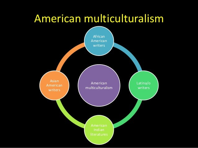 an analysis of the american values and the concept of american pragmatism American values explanations values american values an early study, based on an investigation into political speeches, was published in 1961 by edward steele and charles redding that.