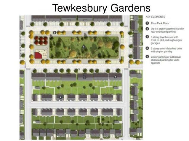 Bishops Walk Car Park Tewkesbury