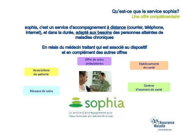 Impact Du Numerique En Sante Pour L Assurance Maladie Obligatoire Pr