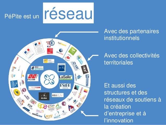PéPite est un Avec des partenaires institutionnels Avec des collectivités territoriales Et aussi des structures et des rés...