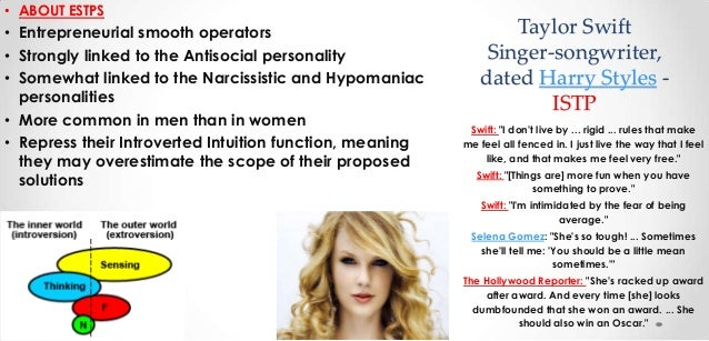Presentation personality of celebrities MBTI
