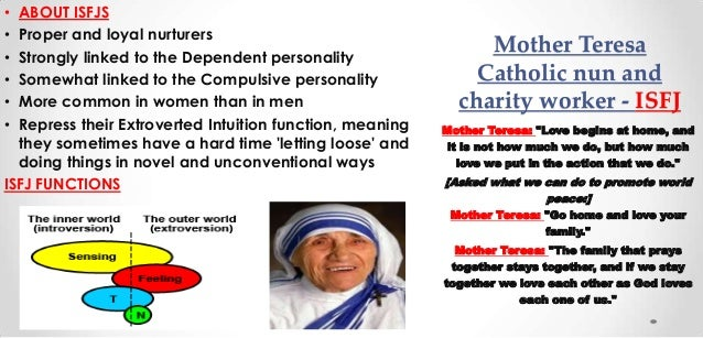 Presentation personality of celebrities MBTI