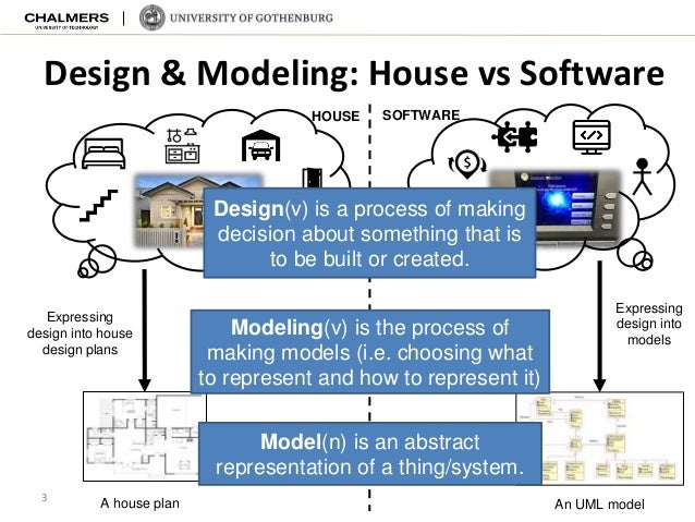 Truong Ho-Quang's Ph.D Defence Presentation on house style, house desings, house layout, house types, house print, house schematics, house cutout, house plans, house drawing, house designing, house map, house logo, house interiors, house paint, house template, house rooms, house blueprints, house color, house exterior, house diagram,
