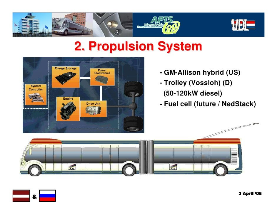2. Propulsion System                  - GM-Allison hybrid (US)                  - Trolley (Vossloh) (D)                   ...