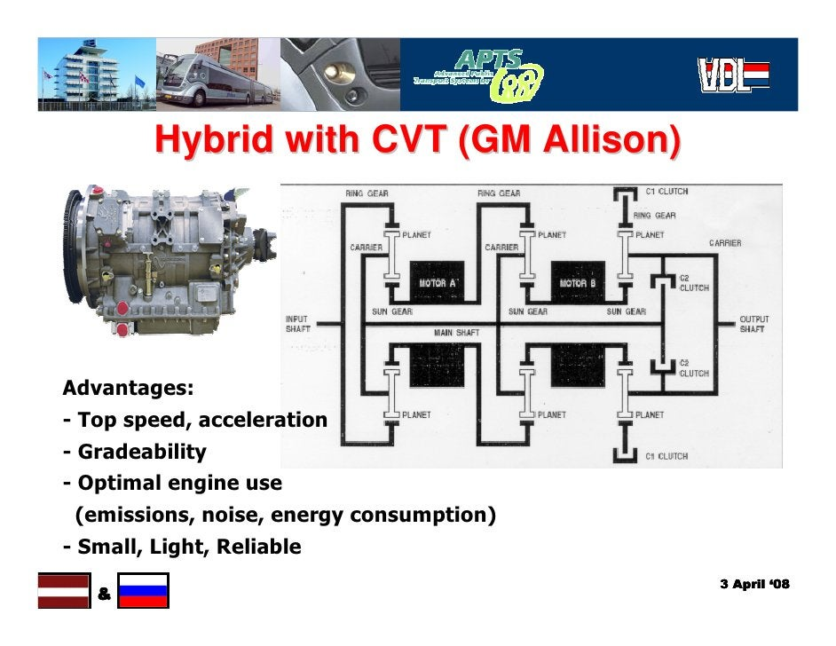 Hybrid with CVT (GM Allison)     Advantages: - Top speed, acceleration - Gradeability - Optimal engine use   (emissions, n...
