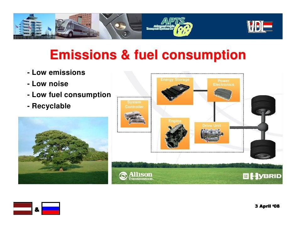 Emissions & fuel consumption - Low emissions                                       Energy Storage           Power - Low no...
