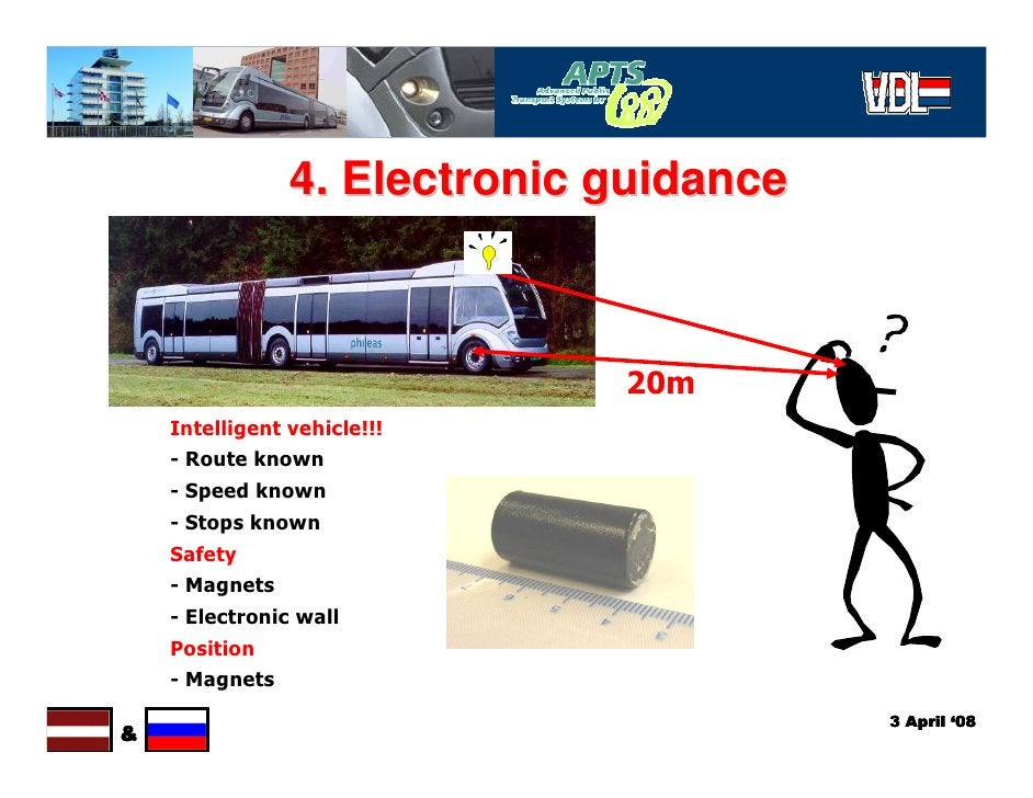 4. Electronic guidance                                  20m     Intelligent vehicle!!!     - Route known     - Speed known...