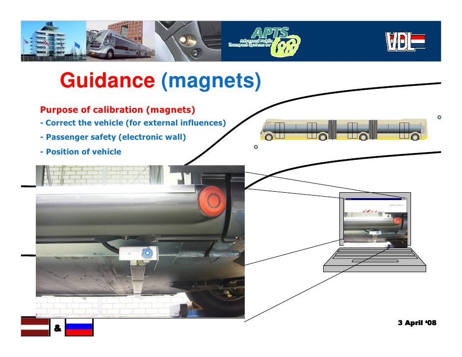 Guidance (magnets) Purpose of calibration (magnets) - Correct the vehicle (for external influences) - Passenger safety (el...