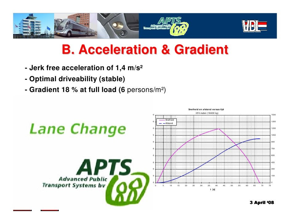 B. Acceleration & Gradient - Jerk free acceleration of 1,4 m/s² - Optimal driveability (stable) - Gradient 18 % at full lo...